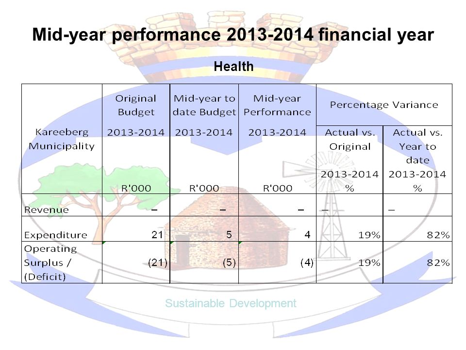 Mid-year performance 2013-2014 financial year