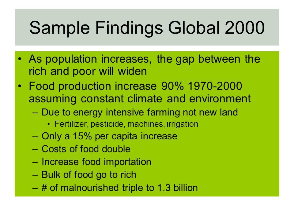 Sample Findings Global 2000