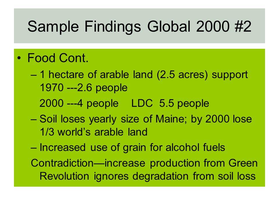 Sample Findings Global 2000 #2