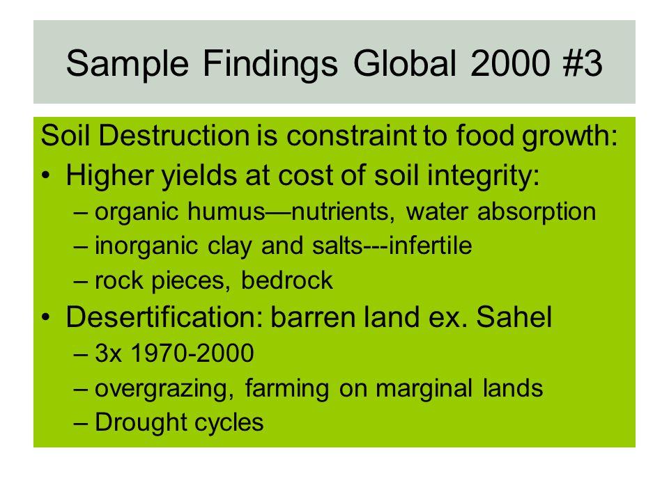 Sample Findings Global 2000 #3