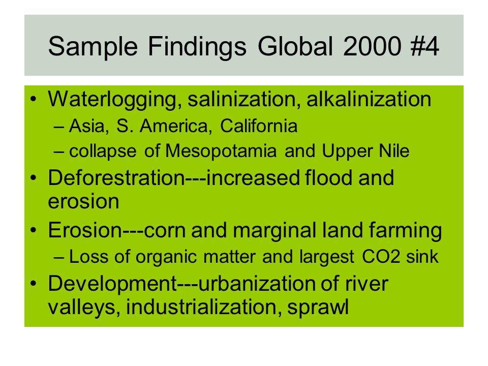 Sample Findings Global 2000 #4