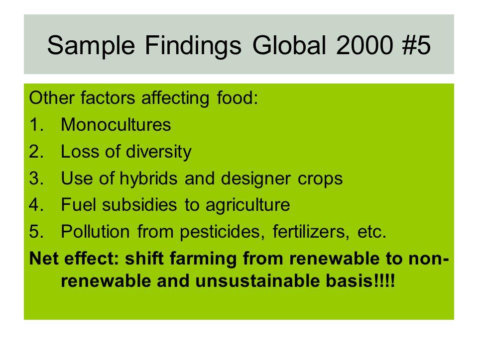 Sample Findings Global 2000 #5