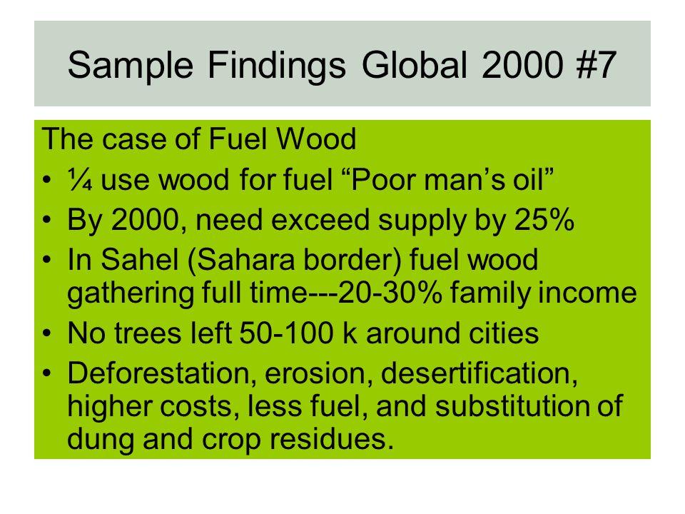 Sample Findings Global 2000 #7