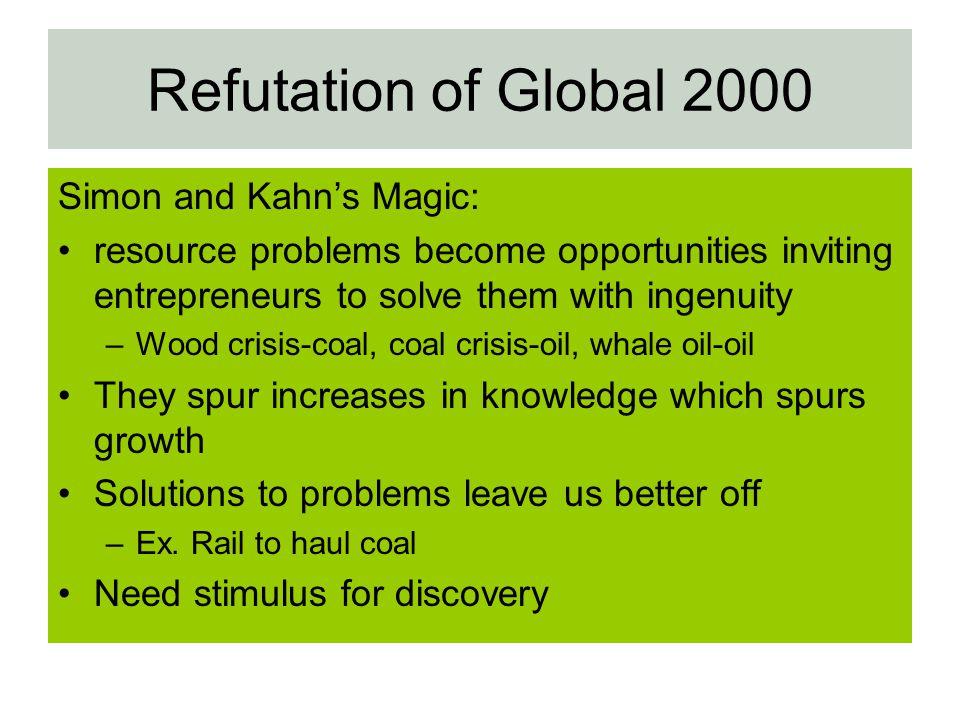 Refutation of Global 2000 Simon and Kahn's Magic: