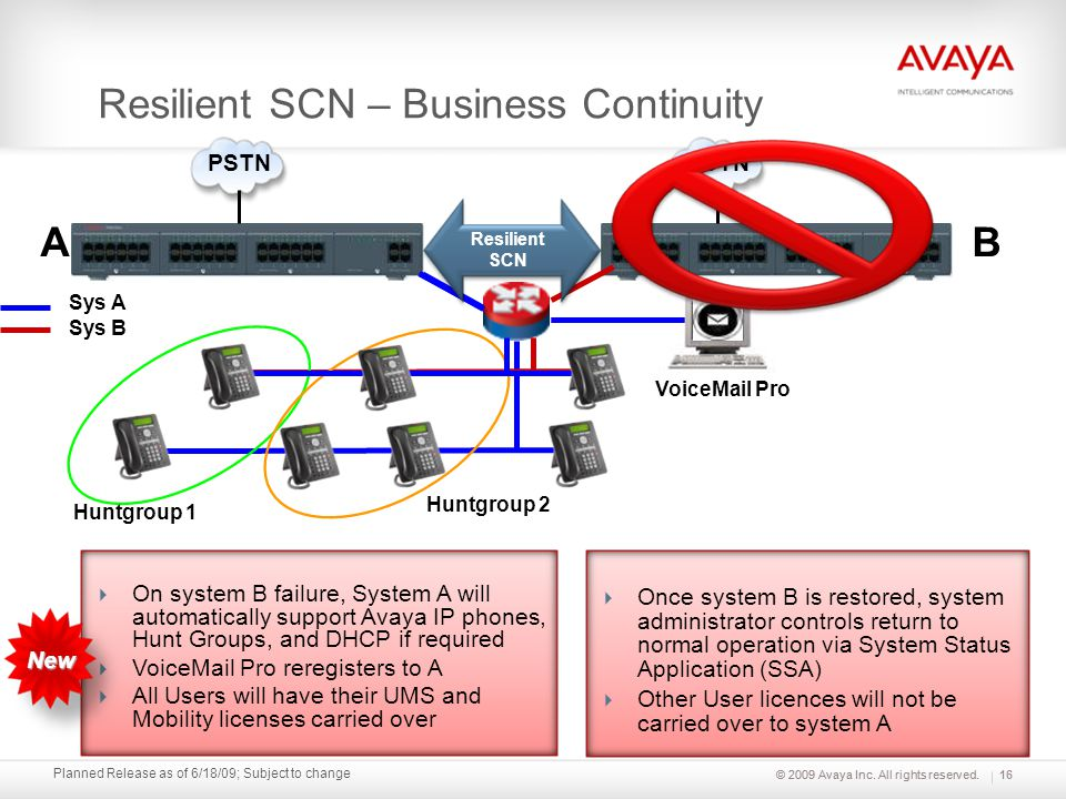 Resilient SCN – Business Continuity