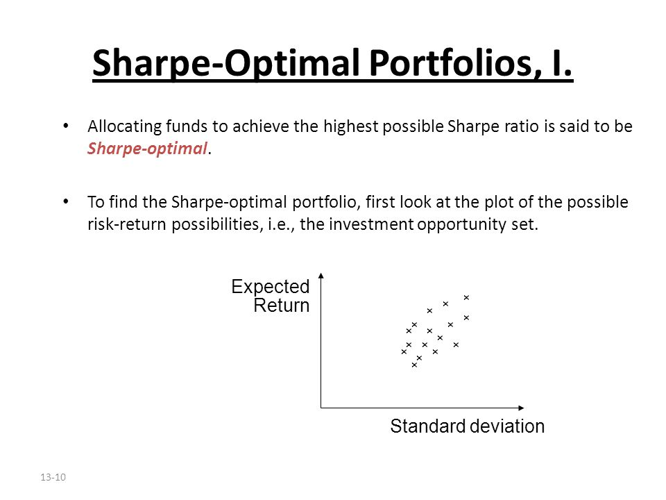Sharpe-Optimal Portfolios, I.