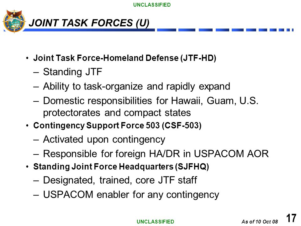 17 JOINT TASK FORCES (U) Standing JTF