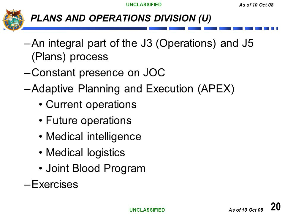 PLANS AND OPERATIONS DIVISION (U)