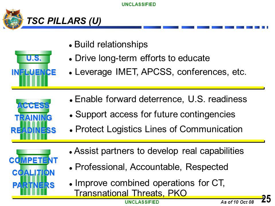 25 TSC PILLARS (U) Build relationships