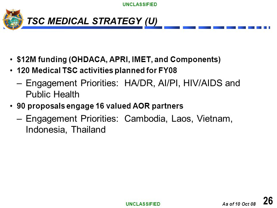 TSC MEDICAL STRATEGY (U)