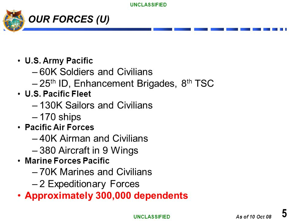 5 OUR FORCES (U) 60K Soldiers and Civilians