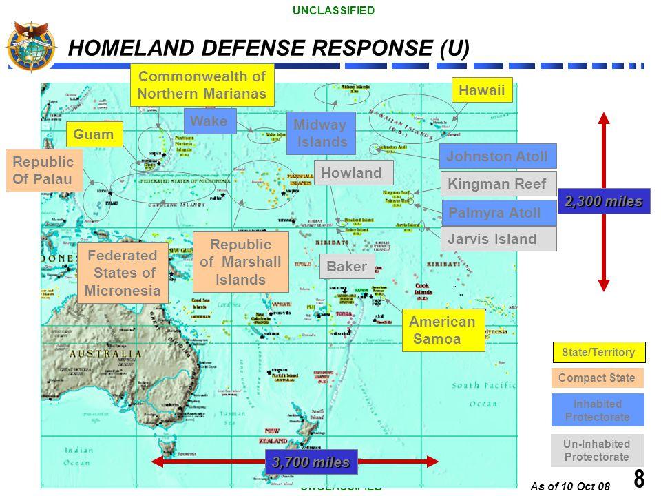 HOMELAND DEFENSE RESPONSE (U)