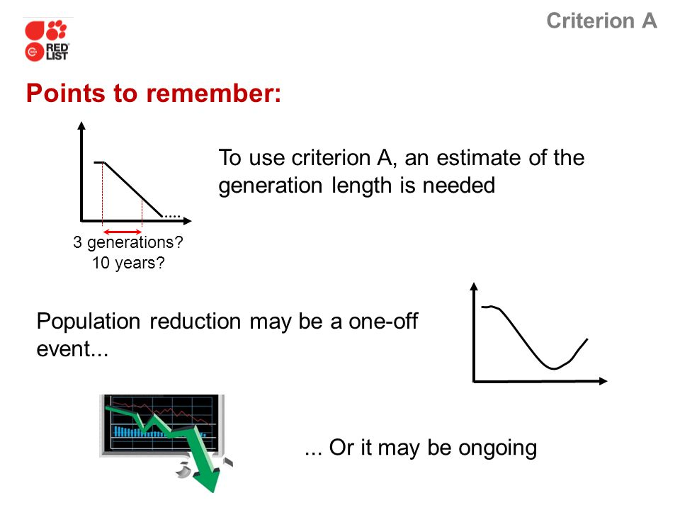 Points to remember: 3 generations 10 years To use criterion A, an estimate of the generation length is needed.