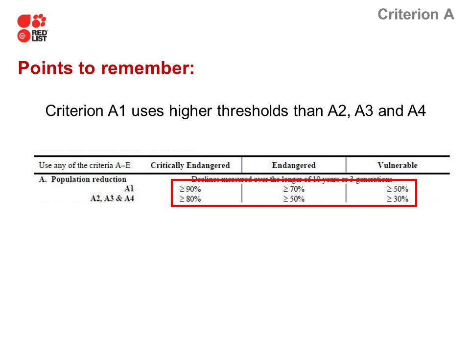 Criterion A1 uses higher thresholds than A2, A3 and A4