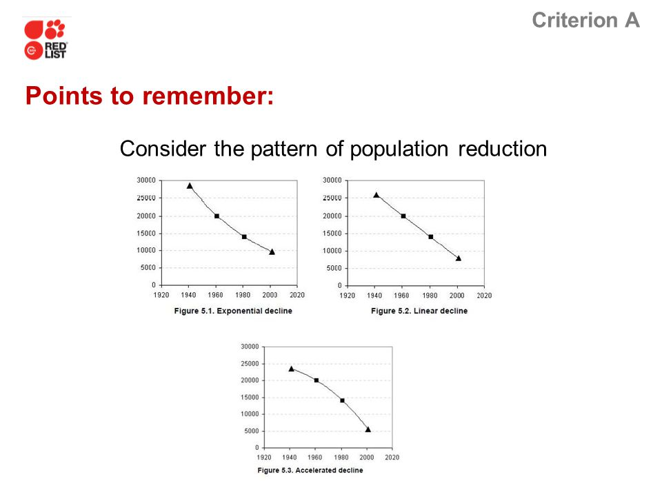 Consider the pattern of population reduction
