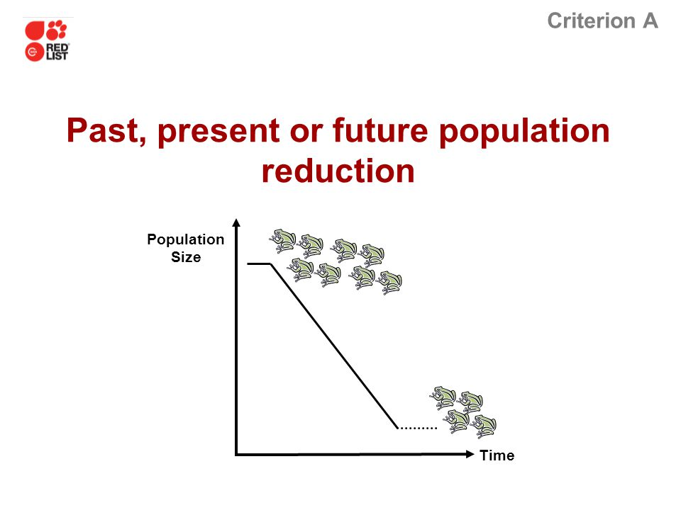 Past, present or future population reduction