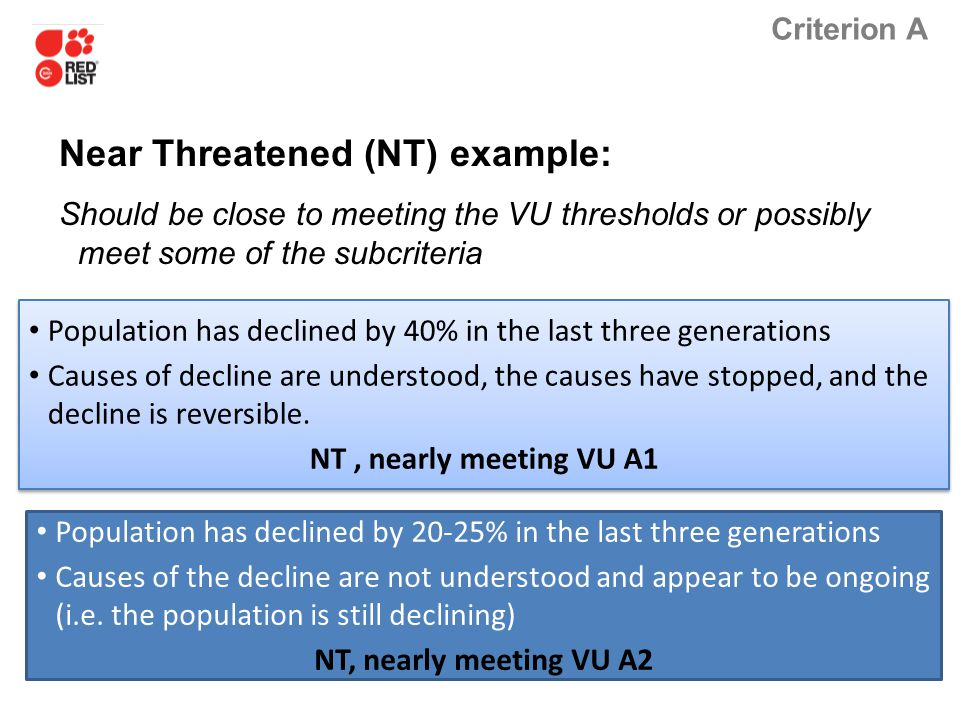 Near Threatened (NT) example: