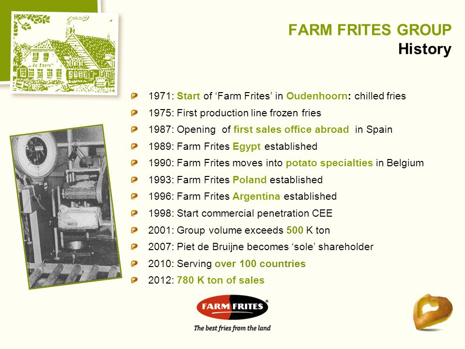 FARM FRITES GROUP History