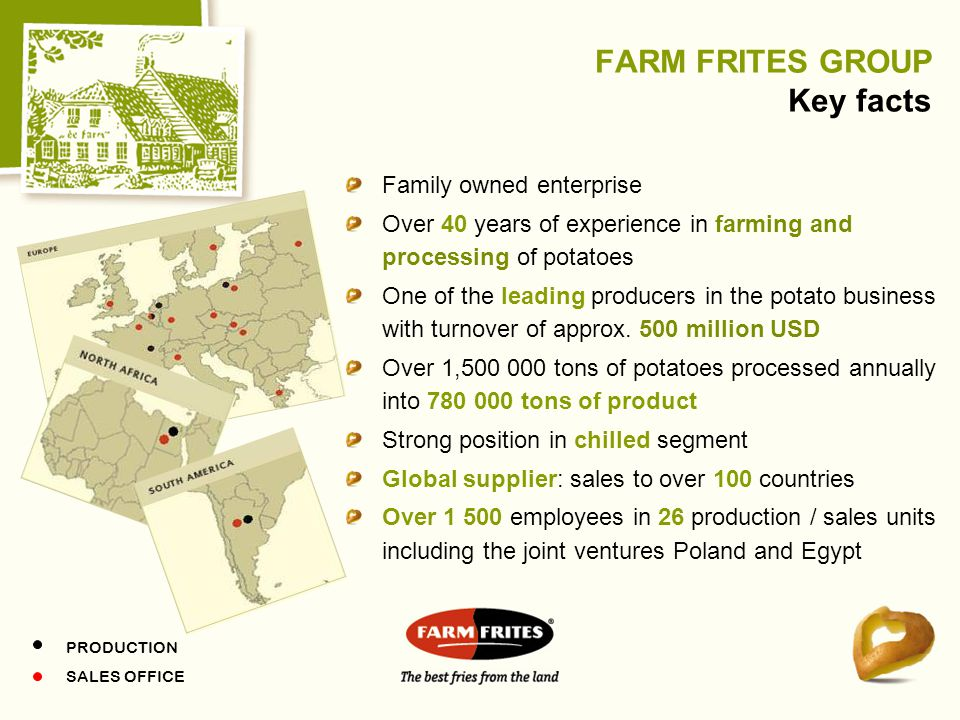 FARM FRITES GROUP Key facts
