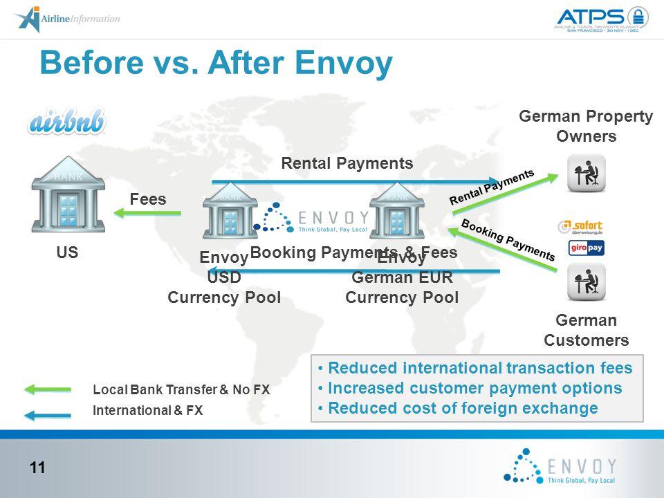 German Property Owners German EUR Currency Pool