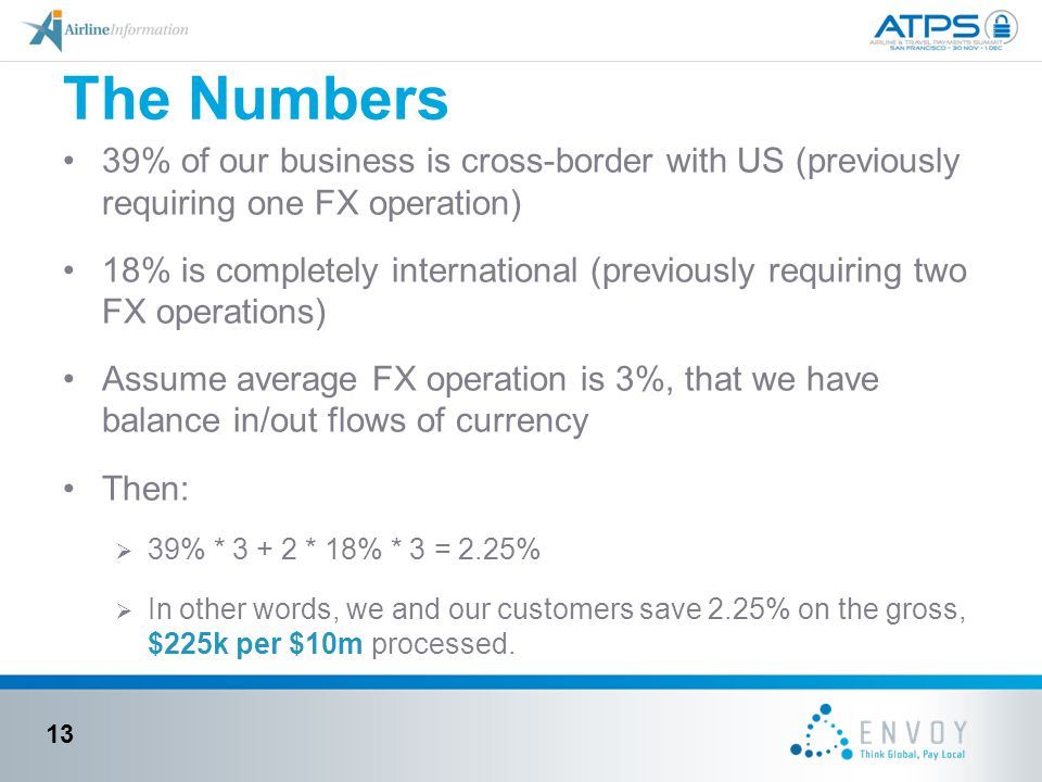 The Numbers 39% of our business is cross-border with US (previously requiring one FX operation)