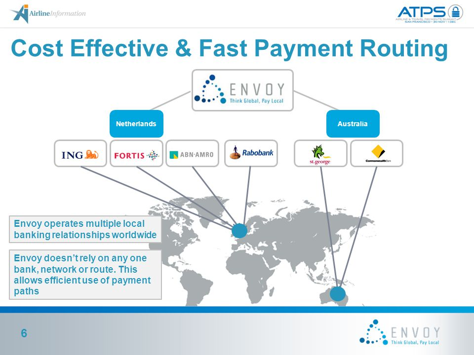 Cost Effective & Fast Payment Routing