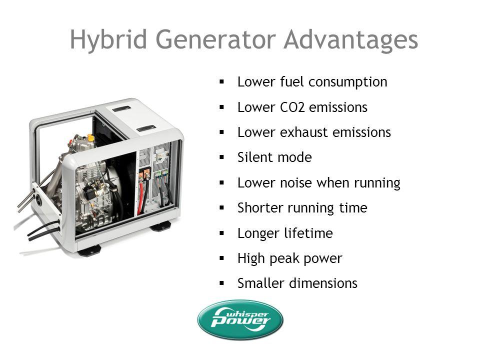 Hybrid Generator Advantages