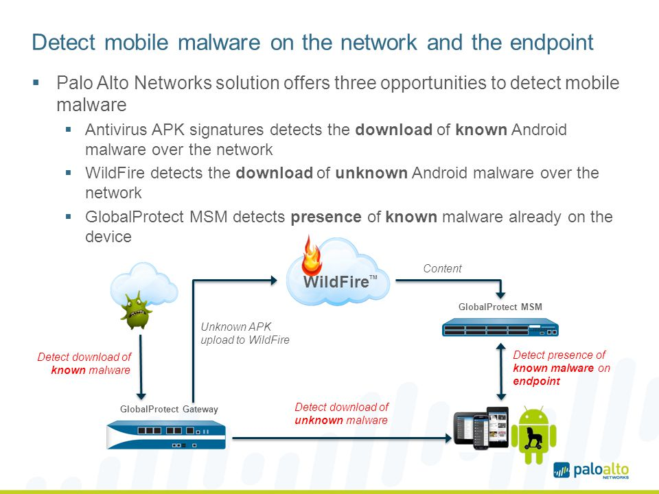 Detect mobile malware on the network and the endpoint