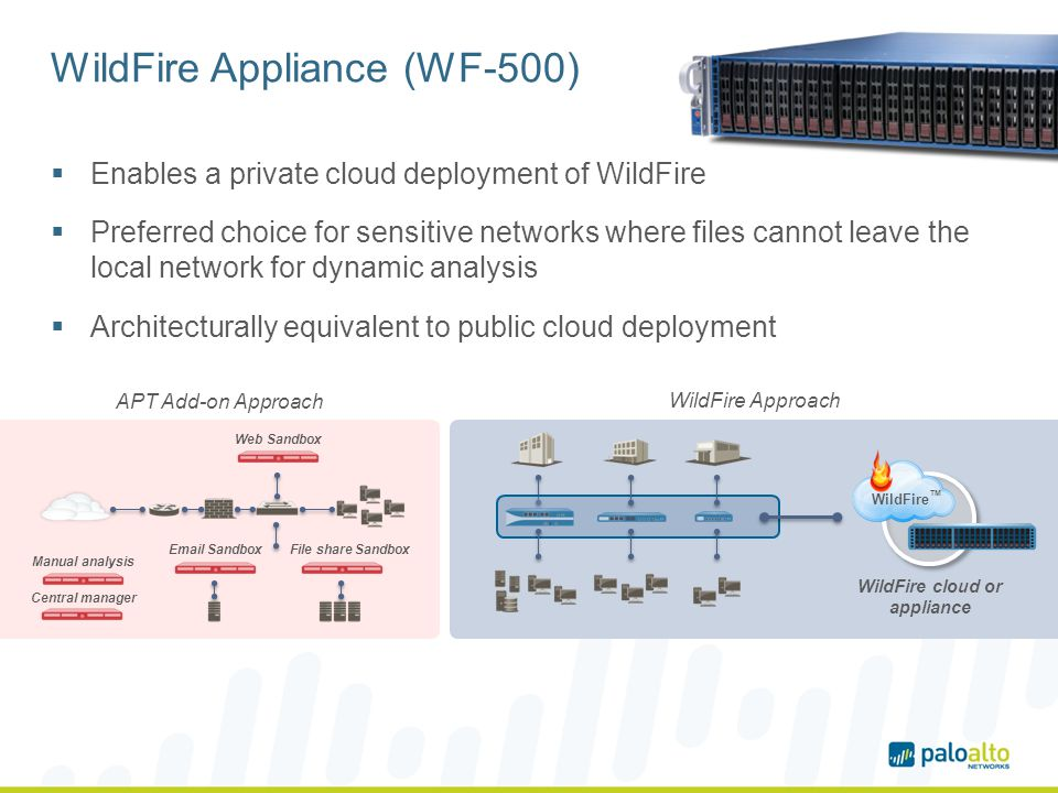 WildFire Appliance (WF-500)