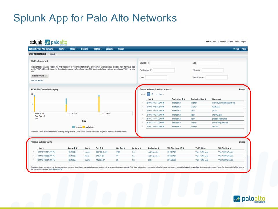 Splunk App for Palo Alto Networks