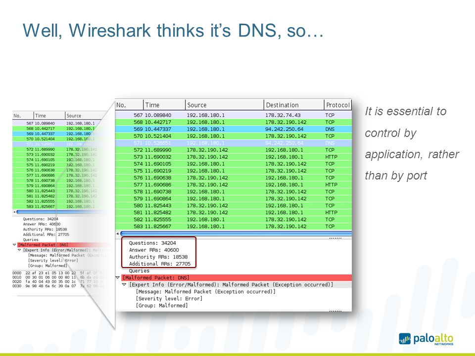 Well, Wireshark thinks it's DNS, so…
