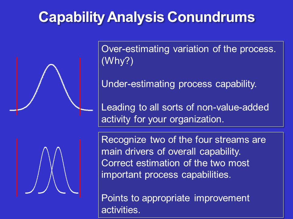 Capability Analysis Conundrums