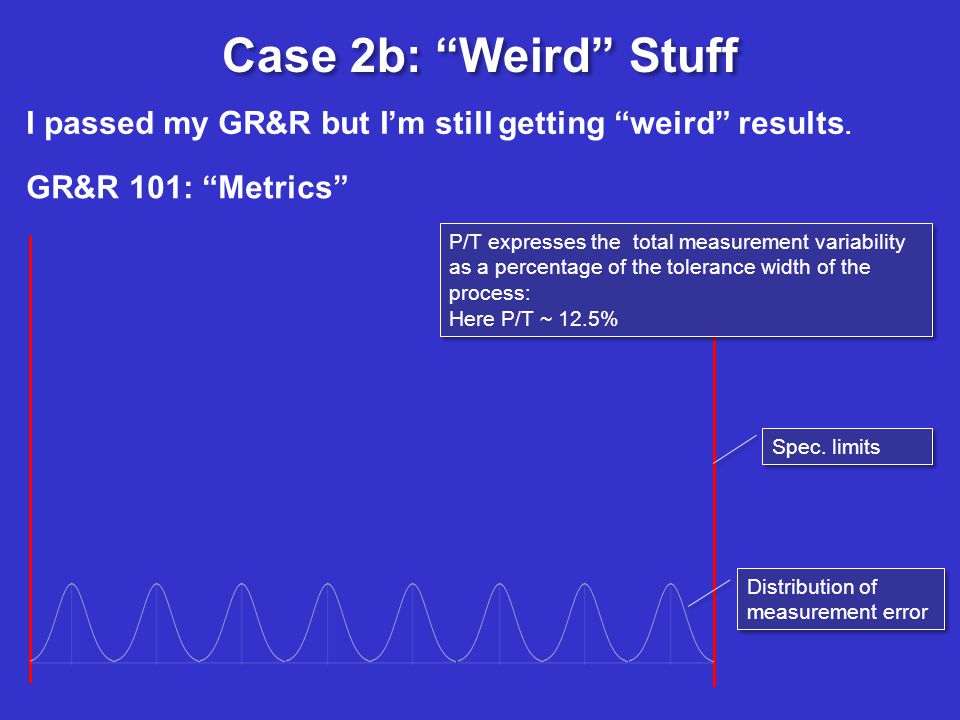 Case 2b: Weird Stuff I passed my GR&R but I'm still getting weird results. GR&R 101: Metrics