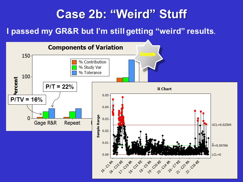 Case 2b: Weird Stuff I passed my GR&R but I'm still getting weird results. Example. P/T = 22%