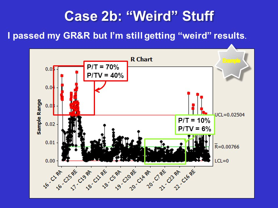 Case 2b: Weird Stuff I passed my GR&R but I'm still getting weird results. Example. P/T = 70%