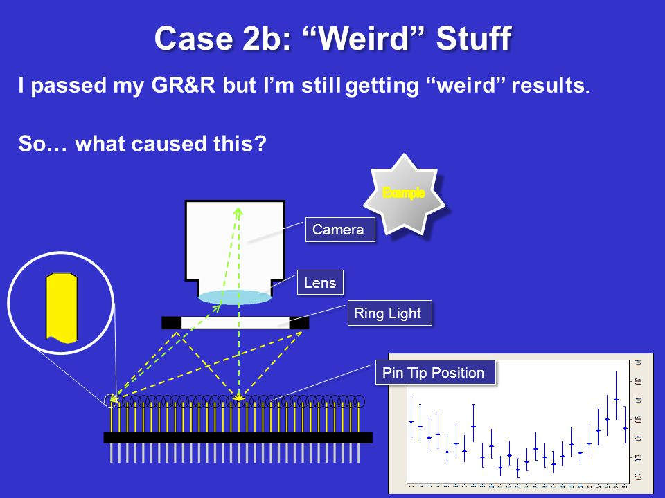 Case 2b: Weird Stuff I passed my GR&R but I'm still getting weird results. So… what caused this