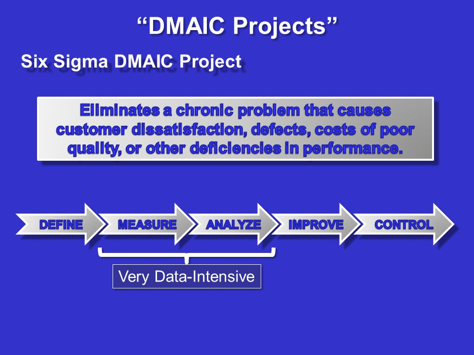 DMAIC Projects Six Sigma DMAIC Project