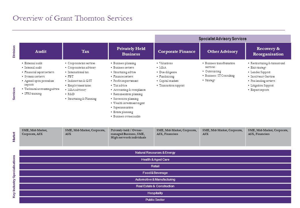 Corporate Finance Audit & Assurance