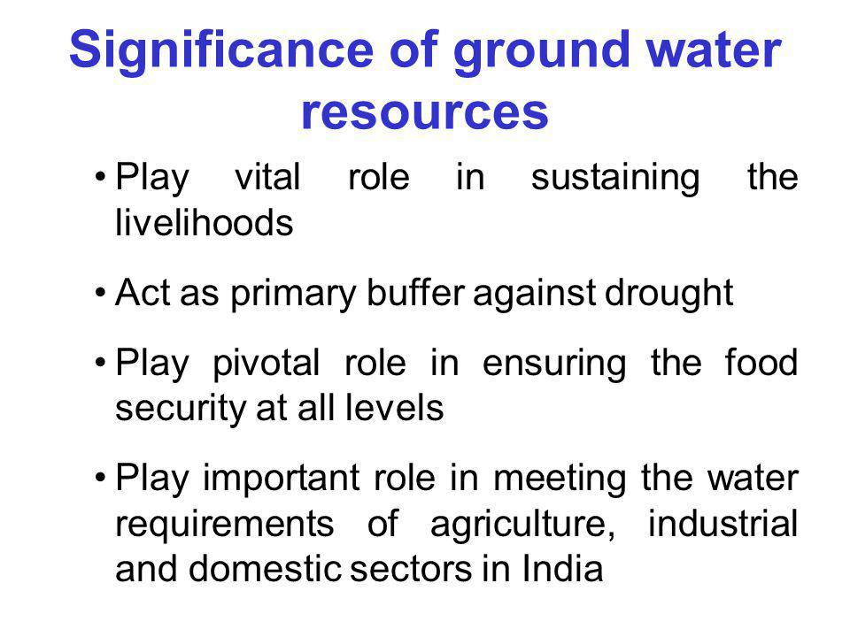 Significance of ground water resources