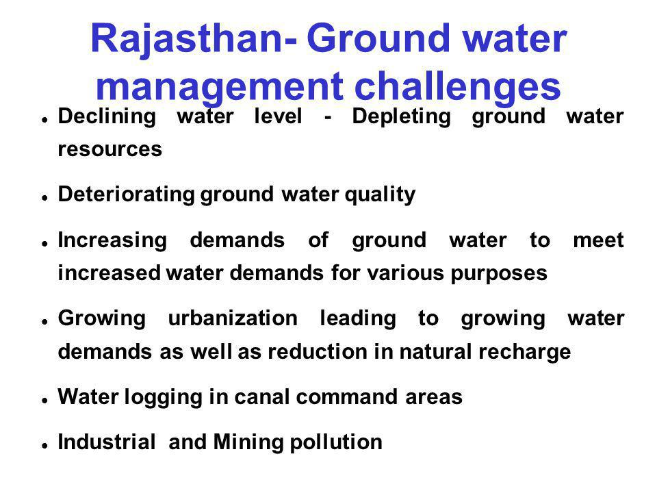 Rajasthan- Ground water management challenges