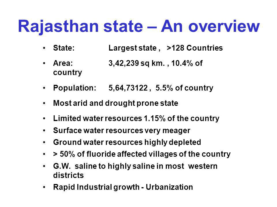 Rajasthan state – An overview