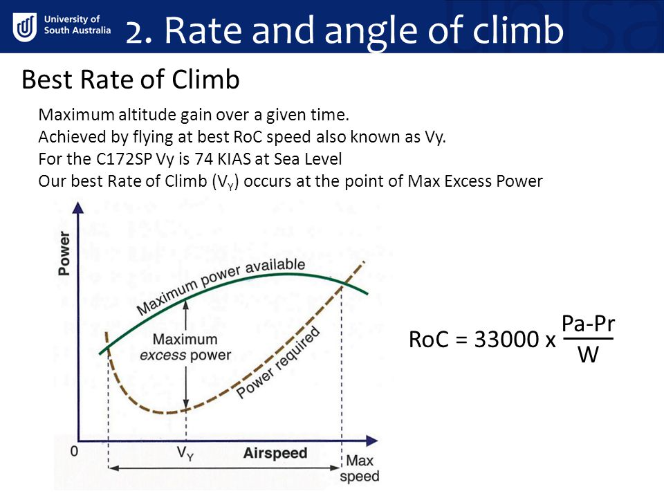 2. Rate and angle of climb Best Rate of Climb Pa-Pr RoC = 33000 x W