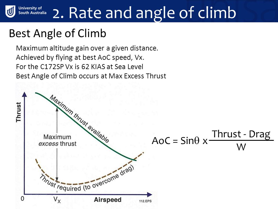 2. Rate and angle of climb Best Angle of Climb Thrust - Drag
