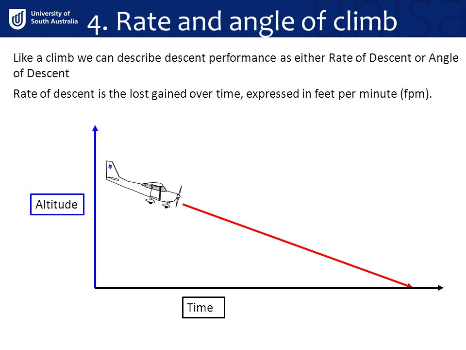 4. Rate and angle of climb Like a climb we can describe descent performance as either Rate of Descent or Angle of Descent.