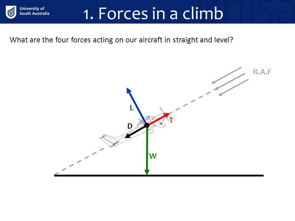 1. Forces in a climb What are the four forces acting on our aircraft in straight and level R.A.F.