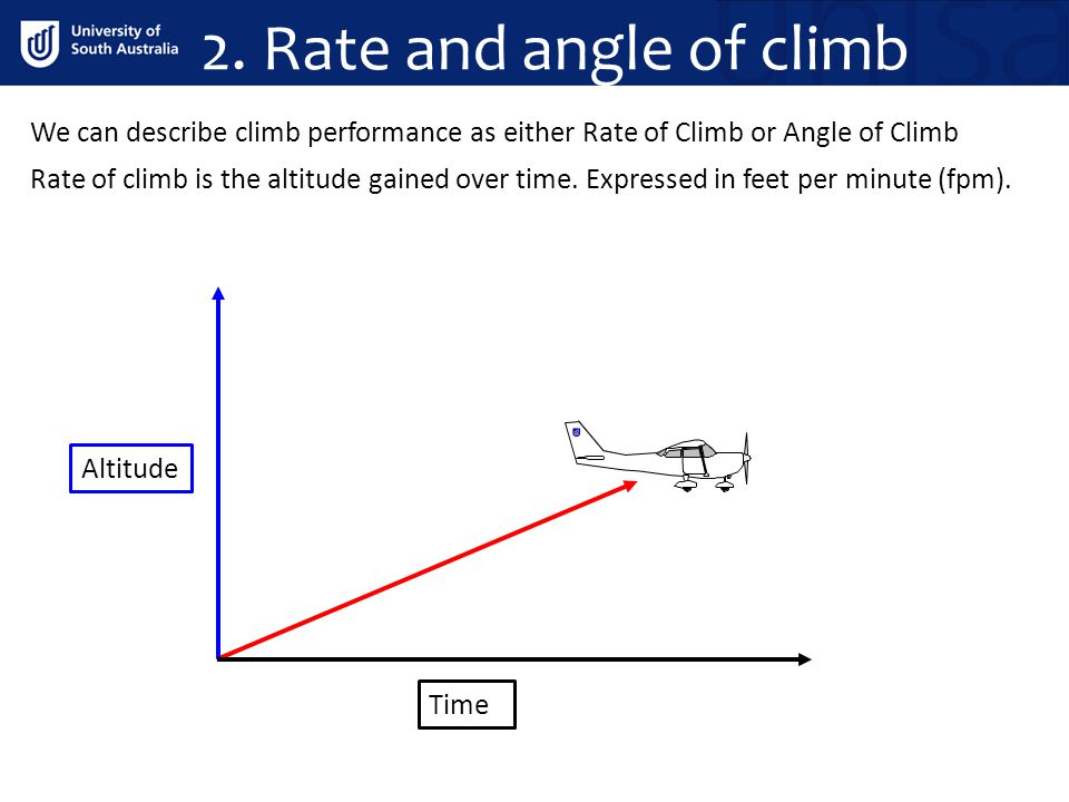 2. Rate and angle of climb We can describe climb performance as either Rate of Climb or Angle of Climb.