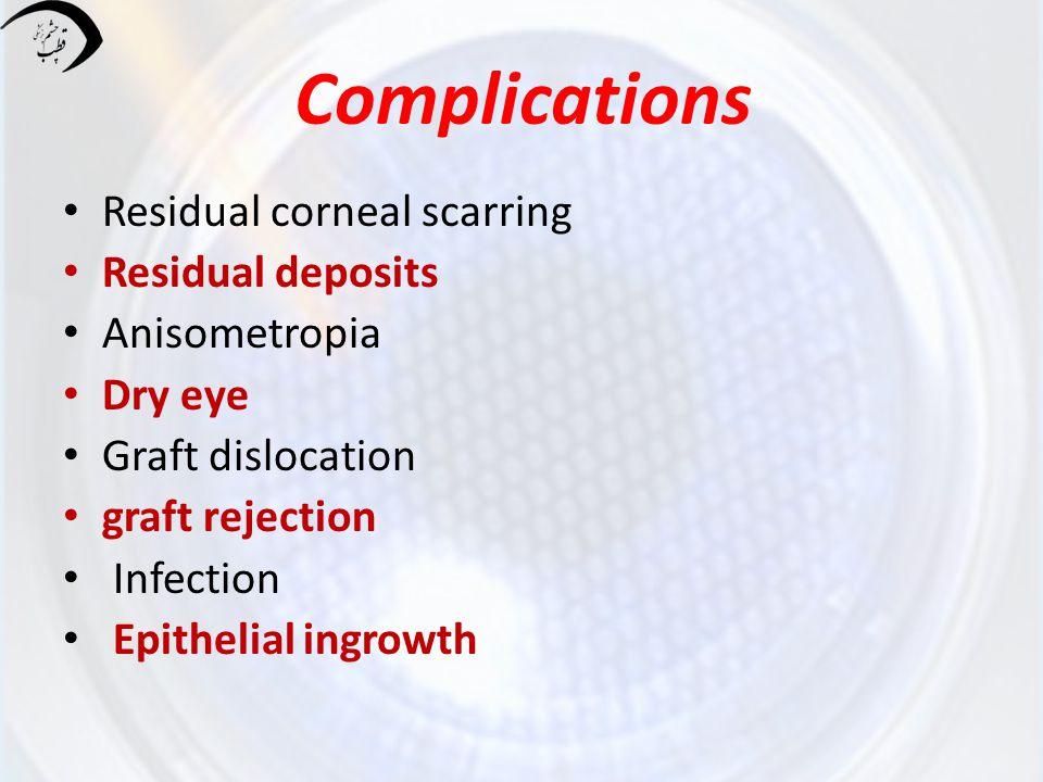 Complications Residual corneal scarring Residual deposits