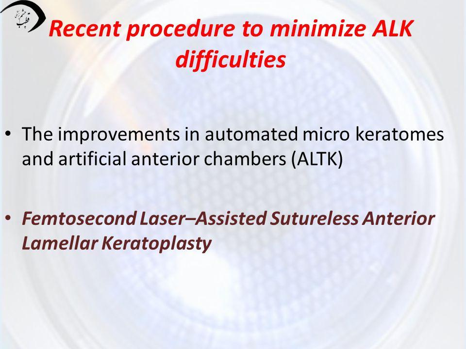 Recent procedure to minimize ALK difficulties