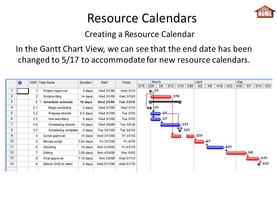 Creating a Resource Calendar