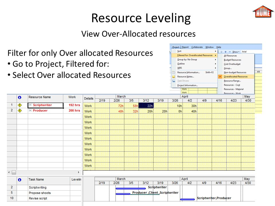 View Over-Allocated resources